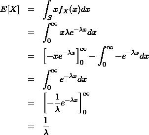 \begin{eqnarray*} E[X]&=& \int_S xf_X(x)dx \\ &=& \int_0^{\infty} x\lambda e^{-\lambda x}dx \\ &=& \left[ -x e^{-\lambda x} \right]_0^{\infty} - \int_0^{\infty} - e^{-\lambda x}dx \\ &=& \int_0^{\infty} e^{-\lambda x}dx \\ &=& \left[ -\frac{1}{\lambda} e^{-\lambda x} \right]_0^{\infty} \\ &=& \frac{1}{\lambda} \end{eqnarray*}