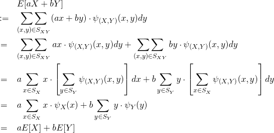 \begin{eqnarray*} &&E[aX+bY]\\ &:=&\mathop{\sum\sum}\limits_{(x,y) \in S_{XY}} (ax+by)\cdot \psi_{(X,Y)}(x,y) dy\\ &=&\mathop{\sum\sum}\limits_{(x,y) \in S_{XY}} ax\cdot \psi_{(X,Y)}(x,y) dy + \mathop{\sum\sum}\limits_{(x,y) \in S_{XY}} by\cdot \psi_{(X,Y)}(x,y) dy\\ &=& a \sum_{x \in S_X} x \cdot \left[ \sum_{y \in S_Y} \psi_{(X,Y)}(x,y)  \right] dx + b \sum_{y \in S_Y} y \cdot \left[ \sum_{x \in S_X} \psi_{(X,Y)}(x,y)  \right] dy \\ &=& a \sum_{x \in S_X} x \cdot \psi_X(x)  + b \sum_{y \in S_Y} y \cdot \psi_Y(y)  \\ &=& a E[X] + b E[Y] \end{eqnarray*}