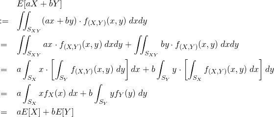 \begin{eqnarray*} &&E[aX+bY]\\ &:=&\iint_{S_{XY}} (ax+by)\cdot f_{(X,Y)}(x,y) \; dxdy\\ &=&\iint_{S_{XY}} ax\cdot f_{(X,Y)}(x,y) \; dxdy + \iint_{S_{XY}} by\cdot f_{(X,Y)}(x,y) \; dxdy\\ &=& a \int_{S_X} x \cdot \left[ \int_{S_Y} f_{(X,Y)}(x,y) \; dy \right] dx + b \int_{S_Y} y \cdot \left[ \int_{S_X} f_{(X,Y)}(x,y) \; dx \right] dy \\ &=& a \int_{S_X} x f_X(x) \; dx + b \int_{S_Y} y f_Y(y) \; dy \\ &=& a E[X] + b E[Y] \end{eqnarray*}